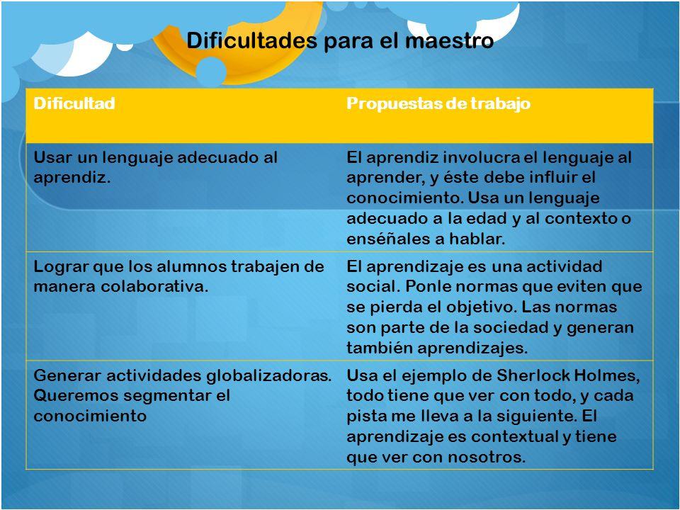 Dificultades para el maestro DificultadPropuestas de trabajo Usar un lenguaje adecuado al aprendiz. El aprendiz involucra el lenguaje al aprender, y é