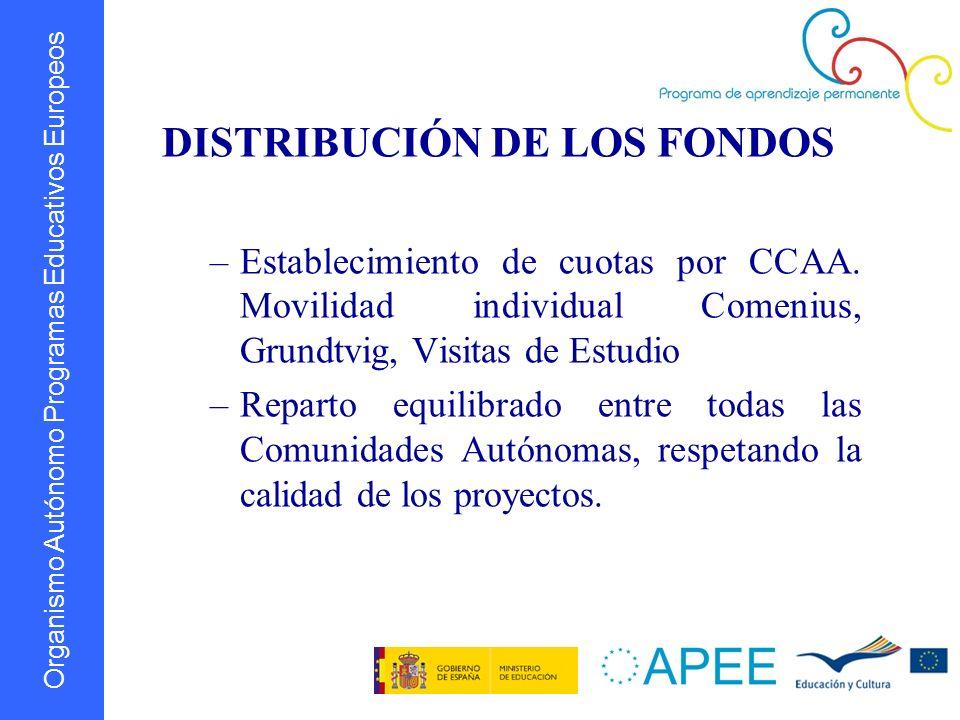 Organismo Autónomo Programas Educativos Europeos DISTRIBUCIÓN DE LOS FONDOS –Establecimiento de cuotas por CCAA. Movilidad individual Comenius, Grundt