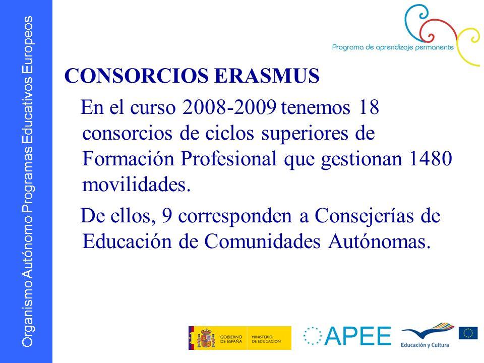 Organismo Autónomo Programas Educativos Europeos CONSORCIOS ERASMUS En el curso 2008-2009 tenemos 18 consorcios de ciclos superiores de Formación Prof