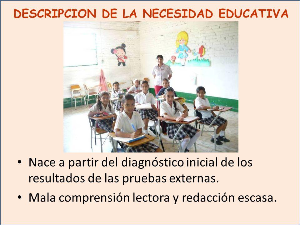 OBJETIVO GENERAL Motivar y promover la lectura y escritura desde el grado preescolar hasta grado quinto (5º) de básica primaria en todas las áreas del conocimiento.