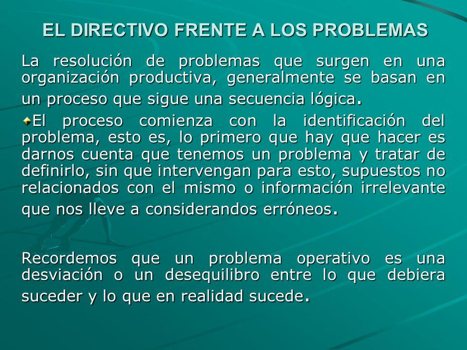 EL DIRECTIVO FRENTE A LOS PROBLEMAS La resolución de problemas que surgen en una organización productiva, generalmente se basan en un proceso que sigue una secuencia lógica.