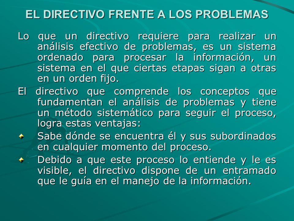 EL DIRECTIVO FRENTE A LOS PROBLEMAS Lo que un directivo requiere para realizar un análisis efectivo de problemas, es un sistema ordenado para procesar