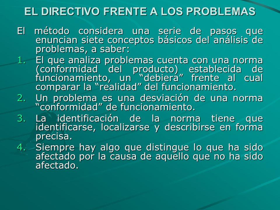 EL DIRECTIVO FRENTE A LOS PROBLEMAS El método considera una serie de pasos que enuncian siete conceptos básicos del análisis de problemas, a saber: 1.