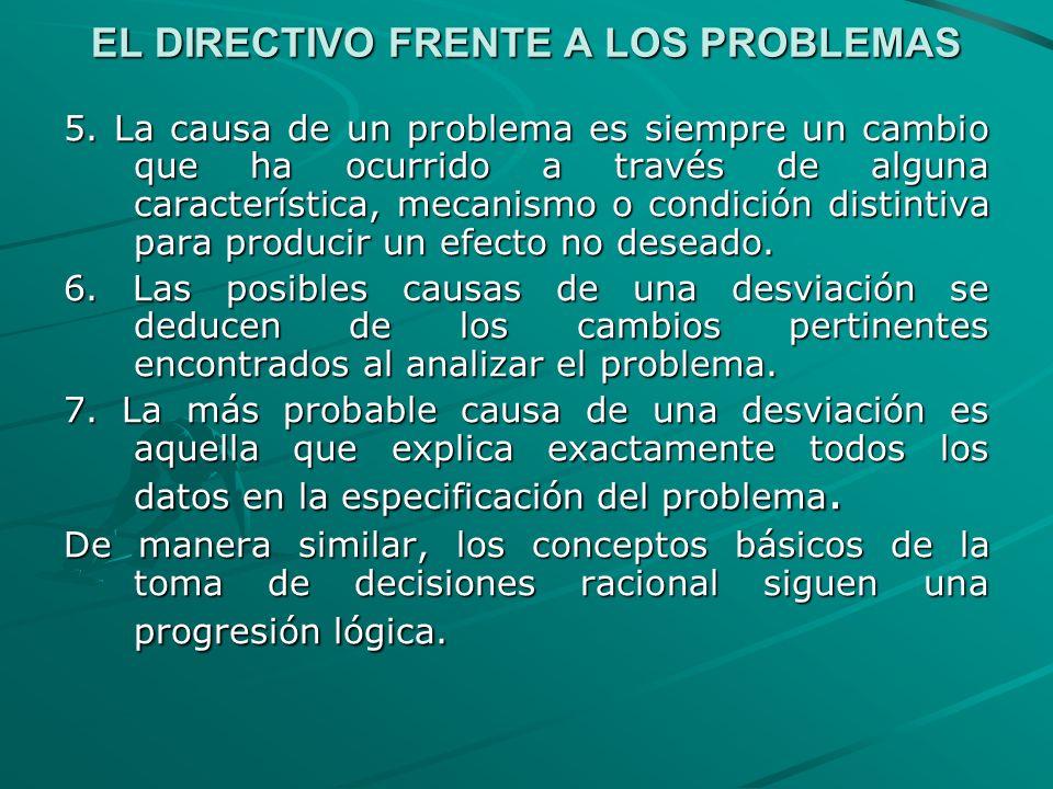 EL DIRECTIVO FRENTE A LOS PROBLEMAS 5. La causa de un problema es siempre un cambio que ha ocurrido a través de alguna característica, mecanismo o con
