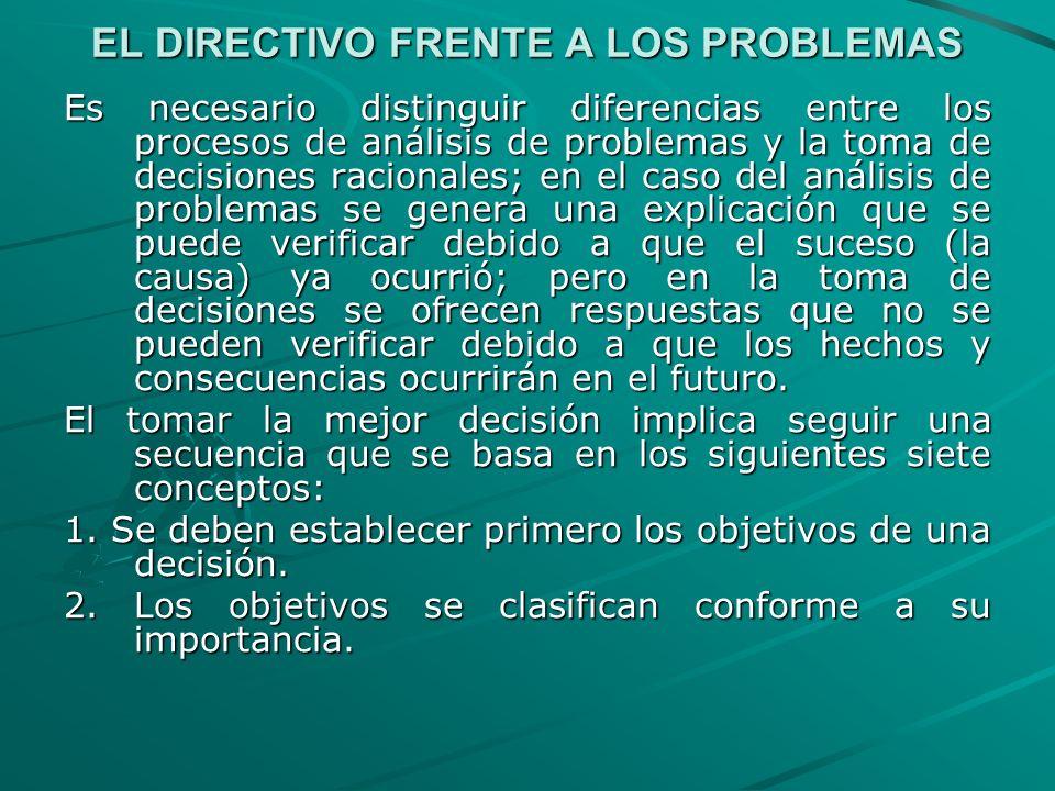 EL DIRECTIVO FRENTE A LOS PROBLEMAS Es necesario distinguir diferencias entre los procesos de análisis de problemas y la toma de decisiones racionales
