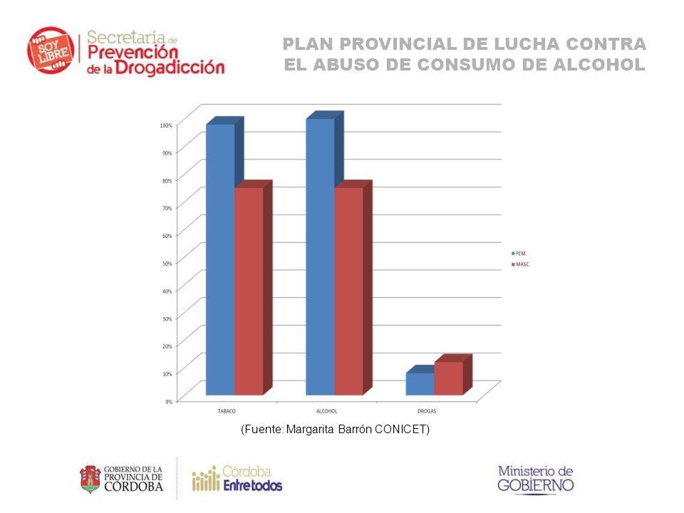 (Fuente: Margarita Barrón CONICET) PLAN PROVINCIAL DE LUCHA CONTRA EL ABUSO DE CONSUMO DE ALCOHOL
