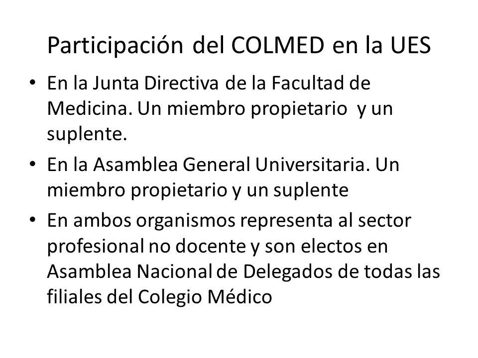 Participación del COLMED en la UES En la Junta Directiva de la Facultad de Medicina. Un miembro propietario y un suplente. En la Asamblea General Univ
