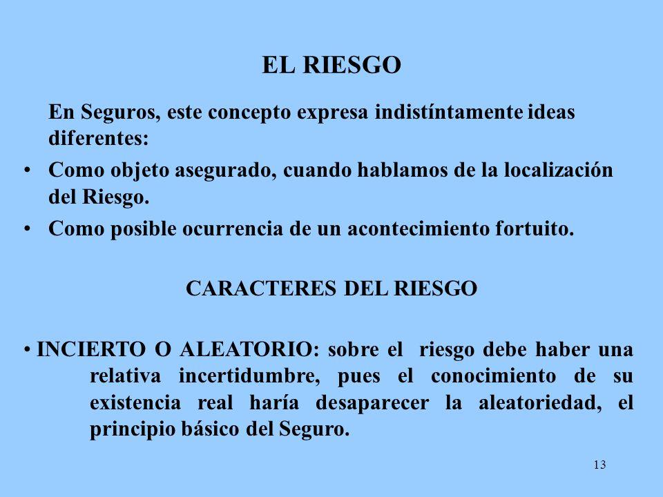 13 EL RIESGO En Seguros, este concepto expresa indistíntamente ideas diferentes: Como objeto asegurado, cuando hablamos de la localización del Riesgo.
