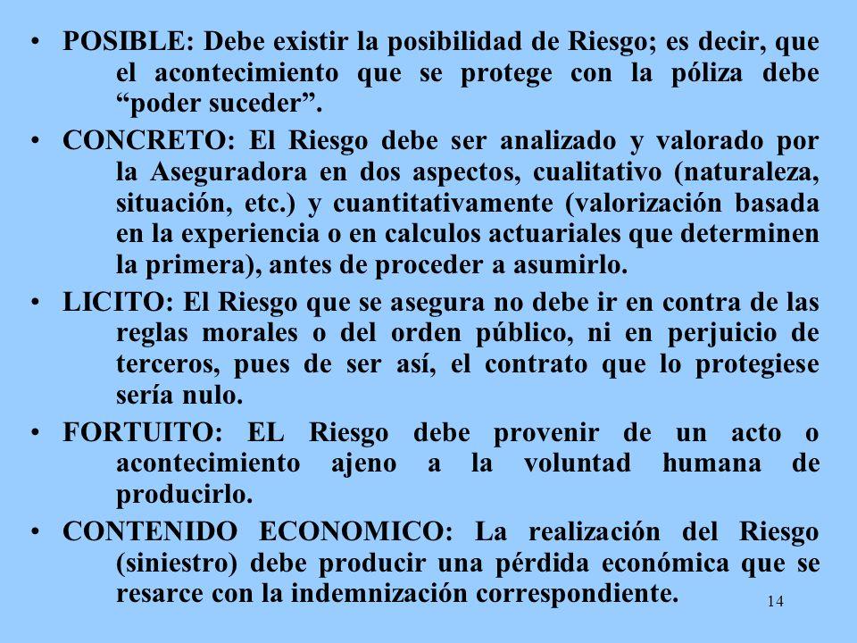 14 POSIBLE: Debe existir la posibilidad de Riesgo; es decir, que el acontecimiento que se protege con la póliza debe poder suceder. CONCRETO: El Riesg