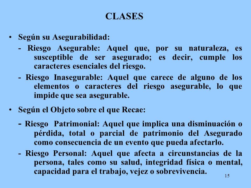 15 CLASES Según su Asegurabilidad: - Riesgo Asegurable: Aquel que, por su naturaleza, es susceptible de ser asegurado; es decir, cumple los caracteres