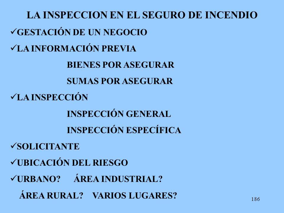 186 LA INSPECCION EN EL SEGURO DE INCENDIO GESTACIÓN DE UN NEGOCIO LA INFORMACIÓN PREVIA BIENES POR ASEGURAR SUMAS POR ASEGURAR LA INSPECCIÓN INSPECCI