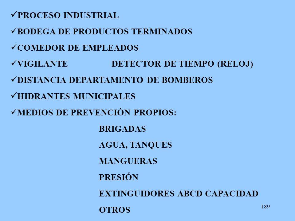 189 PROCESO INDUSTRIAL BODEGA DE PRODUCTOS TERMINADOS COMEDOR DE EMPLEADOS VIGILANTE DETECTOR DE TIEMPO (RELOJ) DISTANCIA DEPARTAMENTO DE BOMBEROS HID