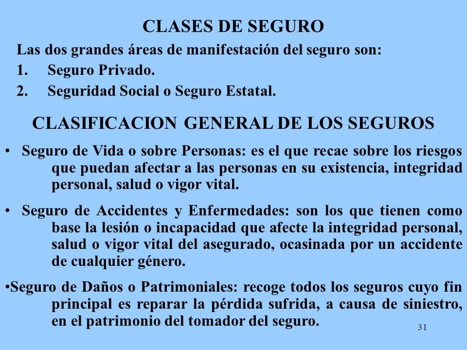 31 CLASES DE SEGURO Las dos grandes áreas de manifestación del seguro son: 1.Seguro Privado. 2.Seguridad Social o Seguro Estatal. CLASIFICACION GENERA