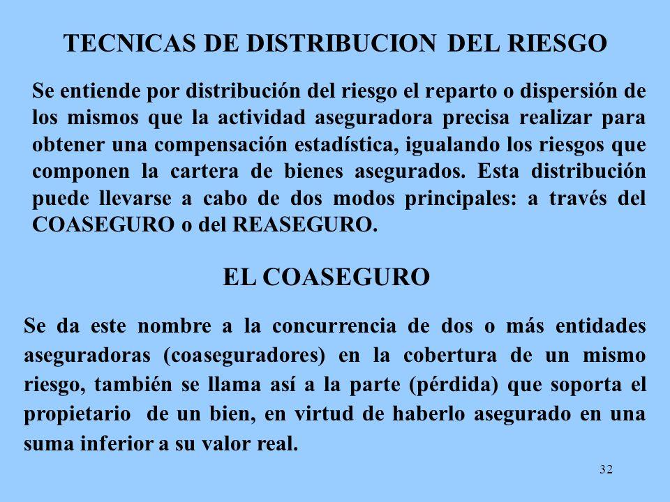 32 TECNICAS DE DISTRIBUCION DEL RIESGO Se entiende por distribución del riesgo el reparto o dispersión de los mismos que la actividad aseguradora prec