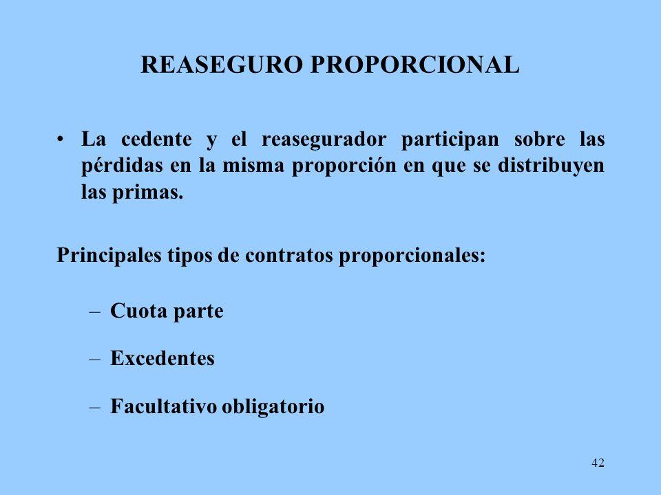 42 REASEGURO PROPORCIONAL La cedente y el reasegurador participan sobre las pérdidas en la misma proporción en que se distribuyen las primas. Principa