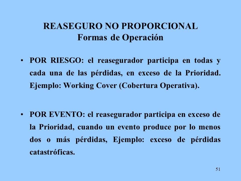 51 REASEGURO NO PROPORCIONAL Formas de Operación POR RIESGO: el reasegurador participa en todas y cada una de las pérdidas, en exceso de la Prioridad.