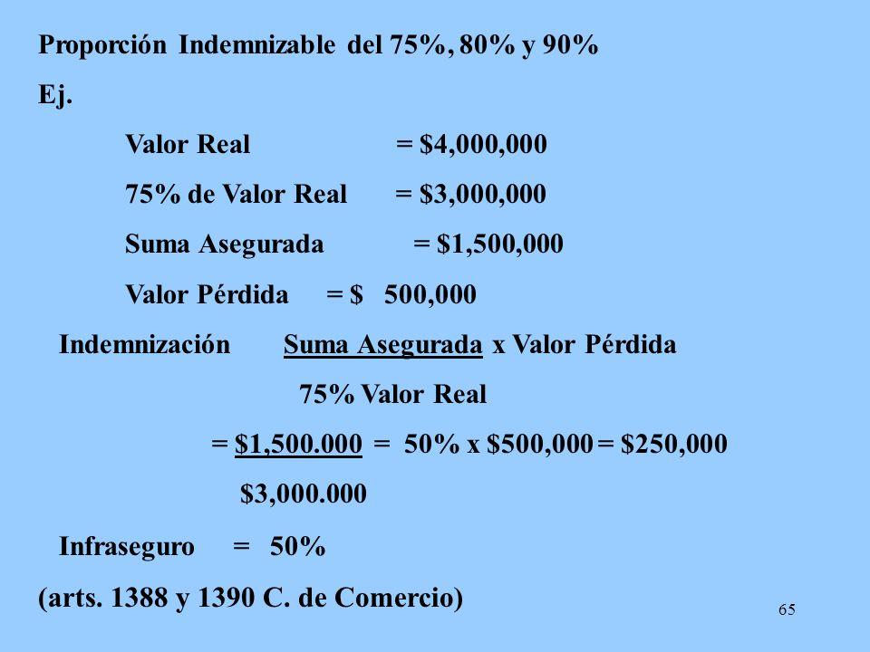 65 Proporción Indemnizable del 75%, 80% y 90% Ej. Valor Real = $4,000,000 75% de Valor Real = $3,000,000 Suma Asegurada = $1,500,000 Valor Pérdida = $