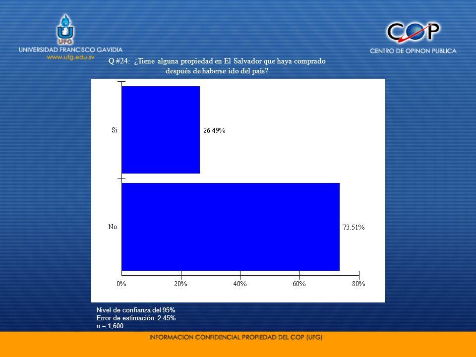 Nivel de confianza del 95% Error de estimación: 2.45% n = 1,600 Q #24: ¿Tiene alguna propiedad en El Salvador que haya comprado después de haberse ido