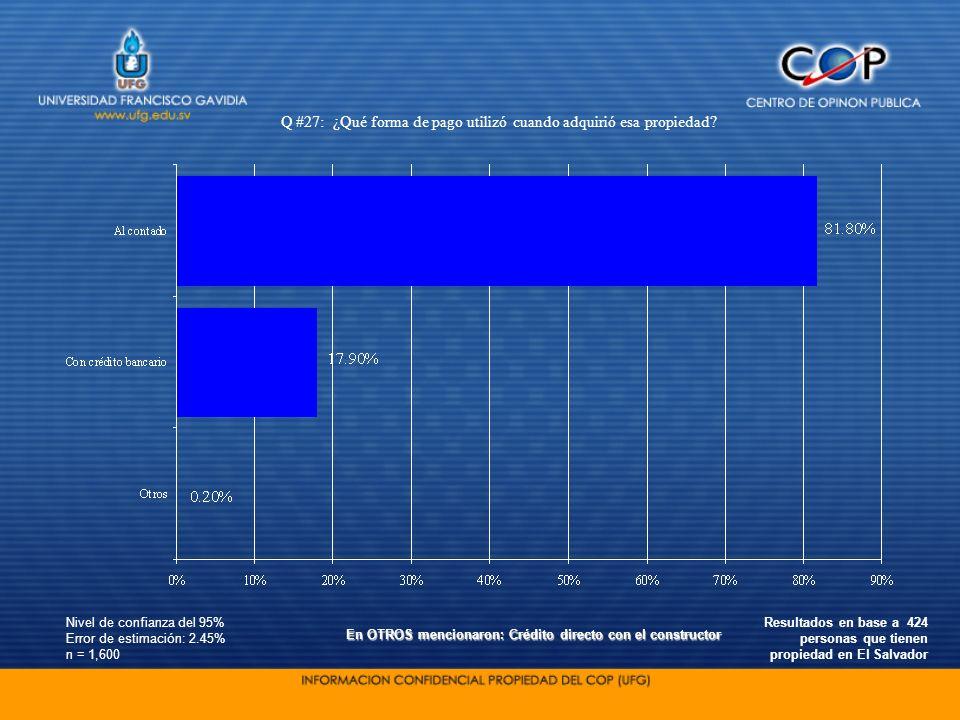 Nivel de confianza del 95% Error de estimación: 2.45% n = 1,600 Q #27: ¿Qué forma de pago utilizó cuando adquirió esa propiedad? Resultados en base a