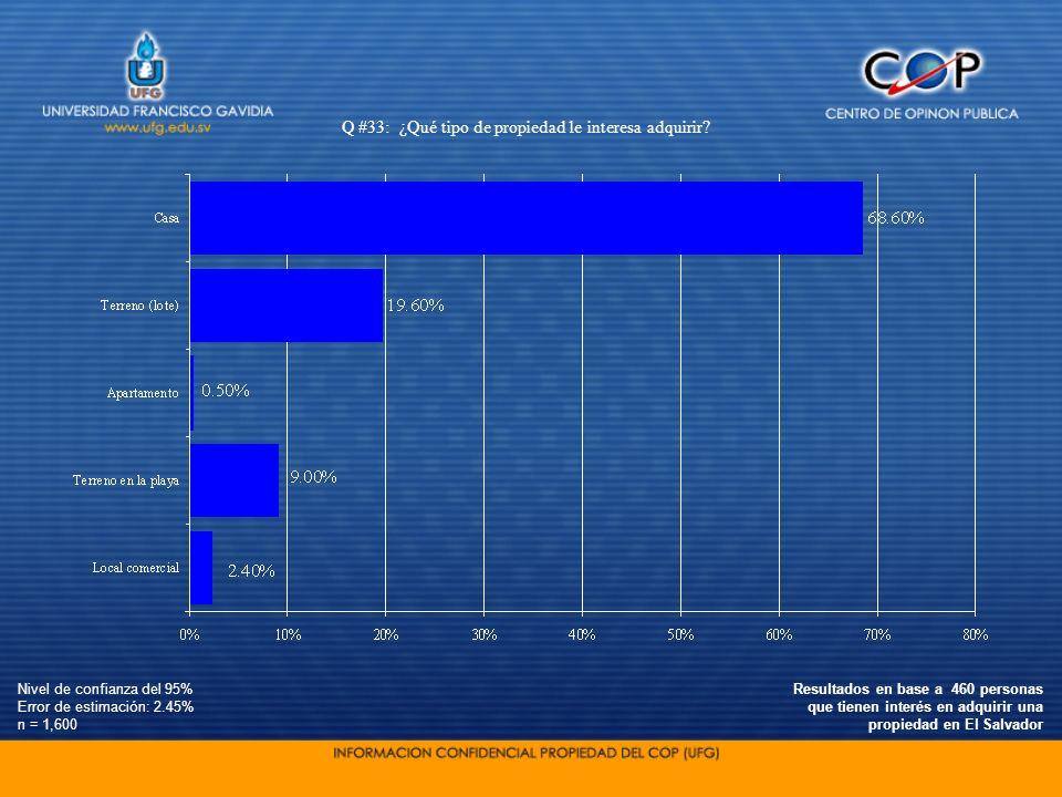 Nivel de confianza del 95% Error de estimación: 2.45% n = 1,600 Q #33: ¿Qué tipo de propiedad le interesa adquirir? Resultados en base a 460 personas