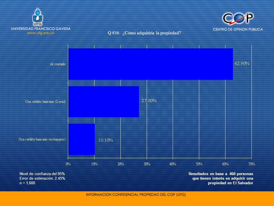 Nivel de confianza del 95% Error de estimación: 2.45% n = 1,600 Q #36: ¿Cómo adquiriría la propiedad? Resultados en base a 460 personas que tienen int