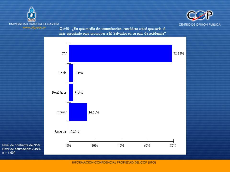Nivel de confianza del 95% Error de estimación: 2.45% n = 1,600 Q #40: ¿En qué medio de comunicación considera usted que sería el más apropiado para p