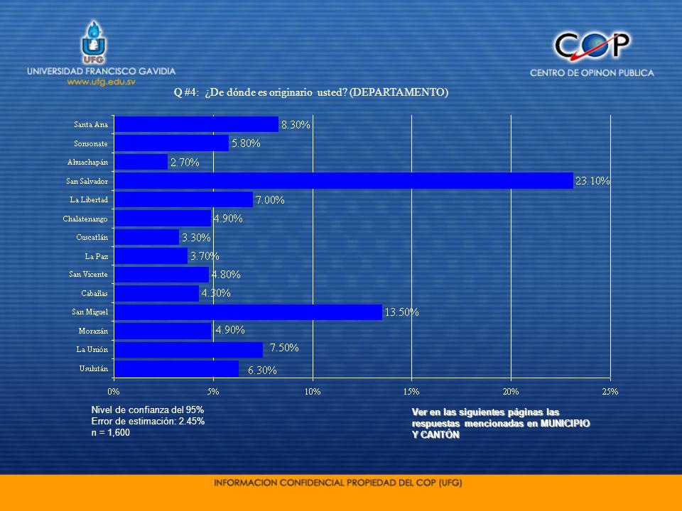 Nivel de confianza del 95% Error de estimación: 2.45% n = 1,600 Q #4: ¿De dónde es originario usted? (DEPARTAMENTO) Ver en las siguientes páginas las