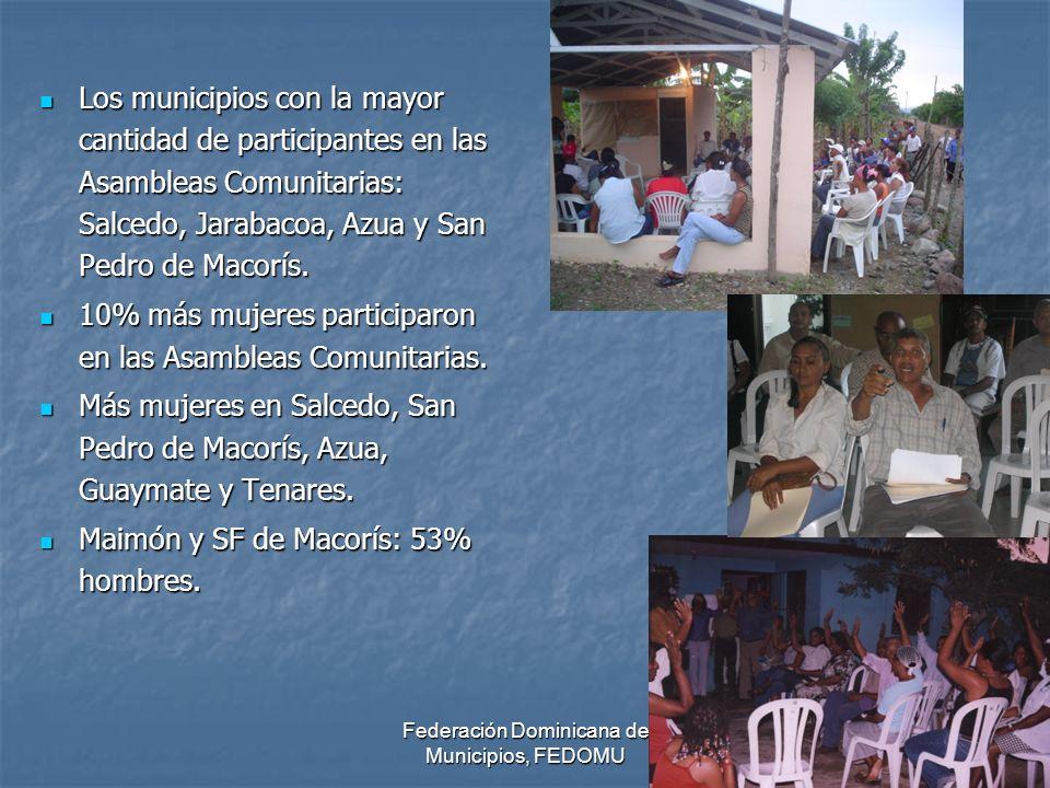 Federación Dominicana de Municipios, FEDOMU Los municipios con la mayor cantidad de participantes en las Asambleas Comunitarias: Salcedo, Jarabacoa, Azua y San Pedro de Macorís.