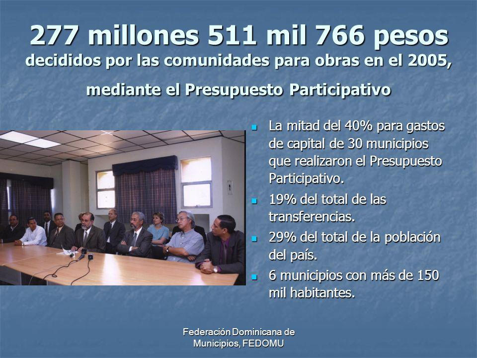 Federación Dominicana de Municipios, FEDOMU 277 millones 511 mil 766 pesos decididos por las comunidades para obras en el 2005, mediante el Presupuesto Participativo La mitad del 40% para gastos de capital de 30 municipios que realizaron el Presupuesto Participativo.