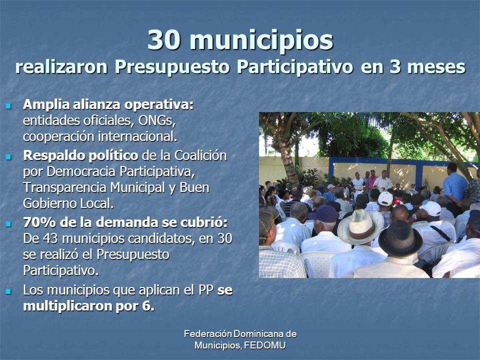 Federación Dominicana de Municipios, FEDOMU 30 municipios realizaron Presupuesto Participativo en 3 meses Amplia alianza operativa: entidades oficiales, ONGs, cooperación internacional.