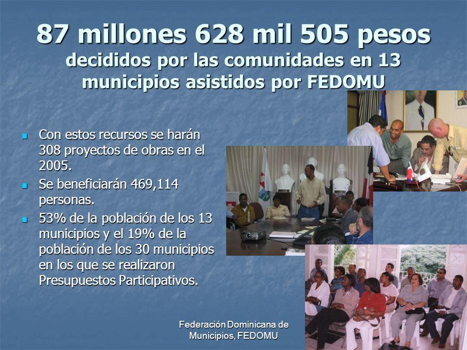 Federación Dominicana de Municipios, FEDOMU 87 millones 628 mil 505 pesos decididos por las comunidades en 13 municipios asistidos por FEDOMU Con estos recursos se harán 308 proyectos de obras en el 2005.