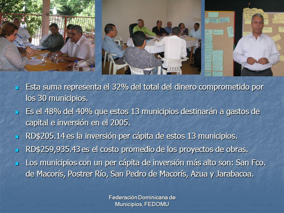 Federación Dominicana de Municipios, FEDOMU Esta suma representa el 32% del total del dinero comprometido por los 30 municipios.