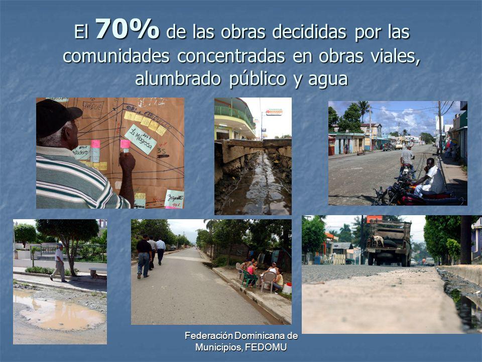Federación Dominicana de Municipios, FEDOMU El 70% de las obras decididas por las comunidades concentradas en obras viales, alumbrado público y agua