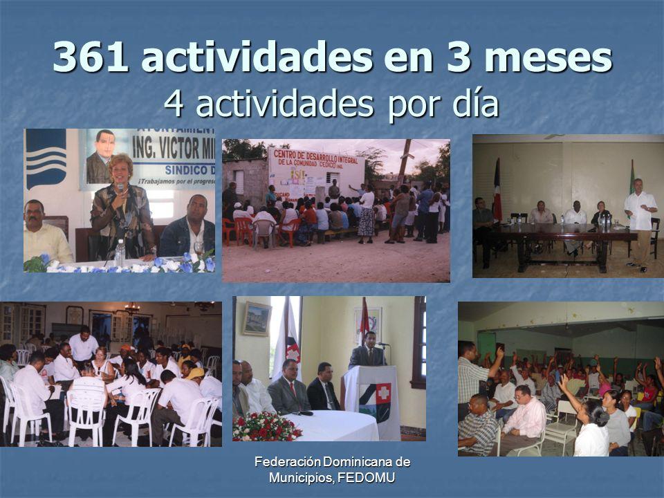 Federación Dominicana de Municipios, FEDOMU 361 actividades en 3 meses 4 actividades por día