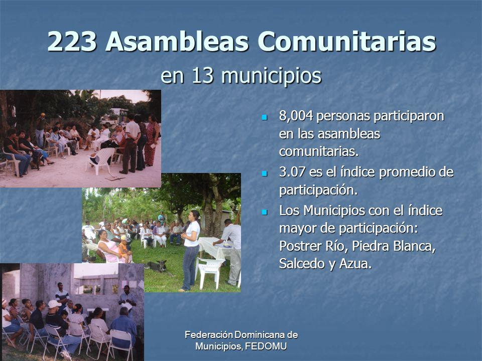 Federación Dominicana de Municipios, FEDOMU 223 Asambleas Comunitarias en 13 municipios 8,004 personas participaron en las asambleas comunitarias.