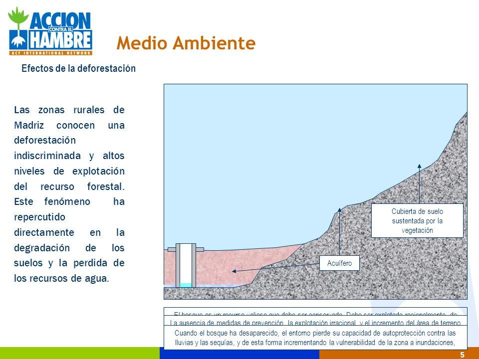 26 Metodología de intervención en agua y saneamiento 2.