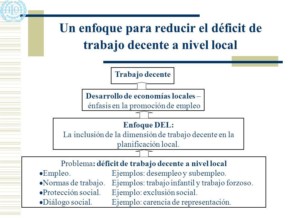 Un enfoque para reducir el déficit de trabajo decente a nivel local Trabajo decente Desarrollo de economías locales – énfasis en la promoción de empleo Enfoque DEL: La inclusión de la dimensión de trabajo decente en la planificación local.