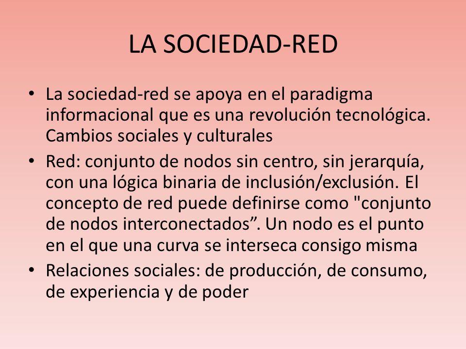 LA SOCIEDAD-RED La sociedad-red se apoya en el paradigma informacional que es una revolución tecnológica. Cambios sociales y culturales Red: conjunto