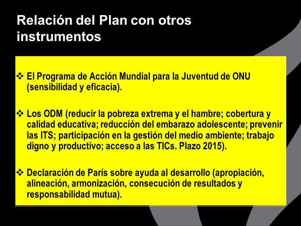 Líneas de actuación del Plan Institucionali dad ParticipaciónEducación Salud Cultura Empleo