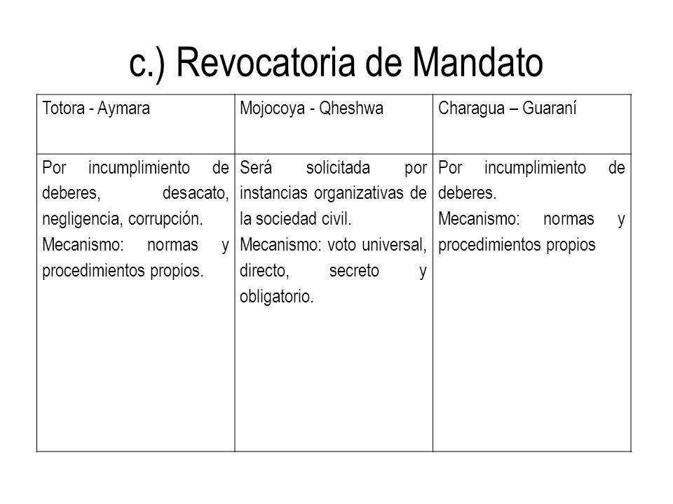 c.) Revocatoria de Mandato Totora - AymaraMojocoya - QheshwaCharagua – Guaraní Por incumplimiento de deberes, desacato, negligencia, corrupción. Mecan