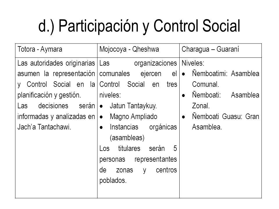 d.) Participación y Control Social Totora - AymaraMojocoya - QheshwaCharagua – Guaraní Las autoridades originarias asumen la representación y Control