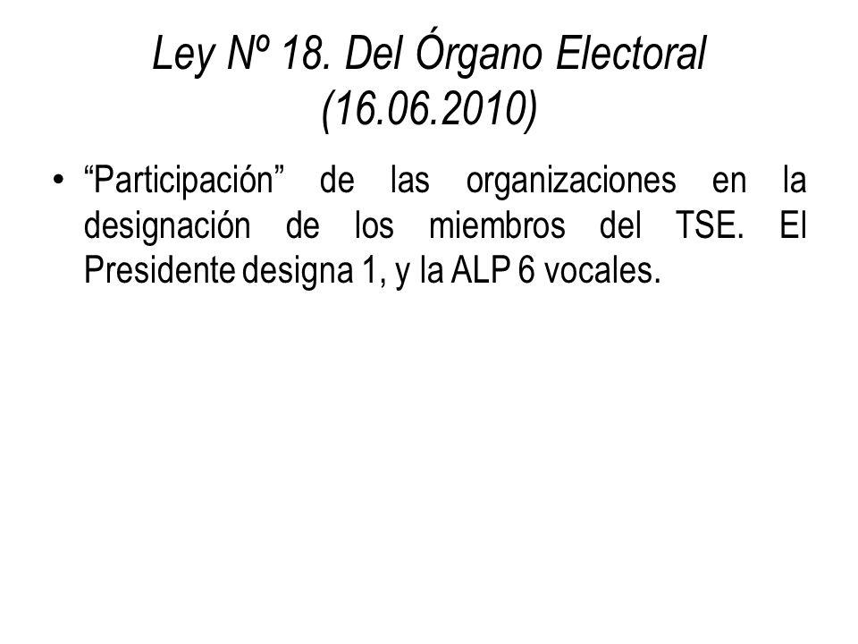 Ley Nº 18. Del Órgano Electoral (16.06.2010) Participación de las organizaciones en la designación de los miembros del TSE. El Presidente designa 1, y