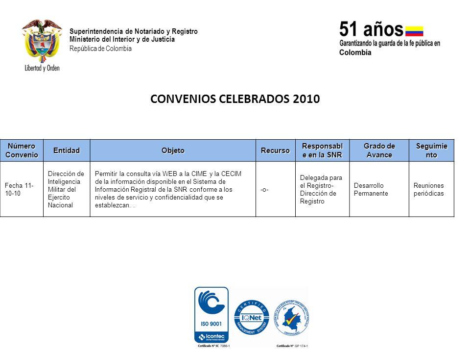 Superintendencia de Notariado y Registro Ministerio del Interior y de Justicia República de Colombia CONVENIOS CELEBRADOS 2010 Número Convenio Entidad