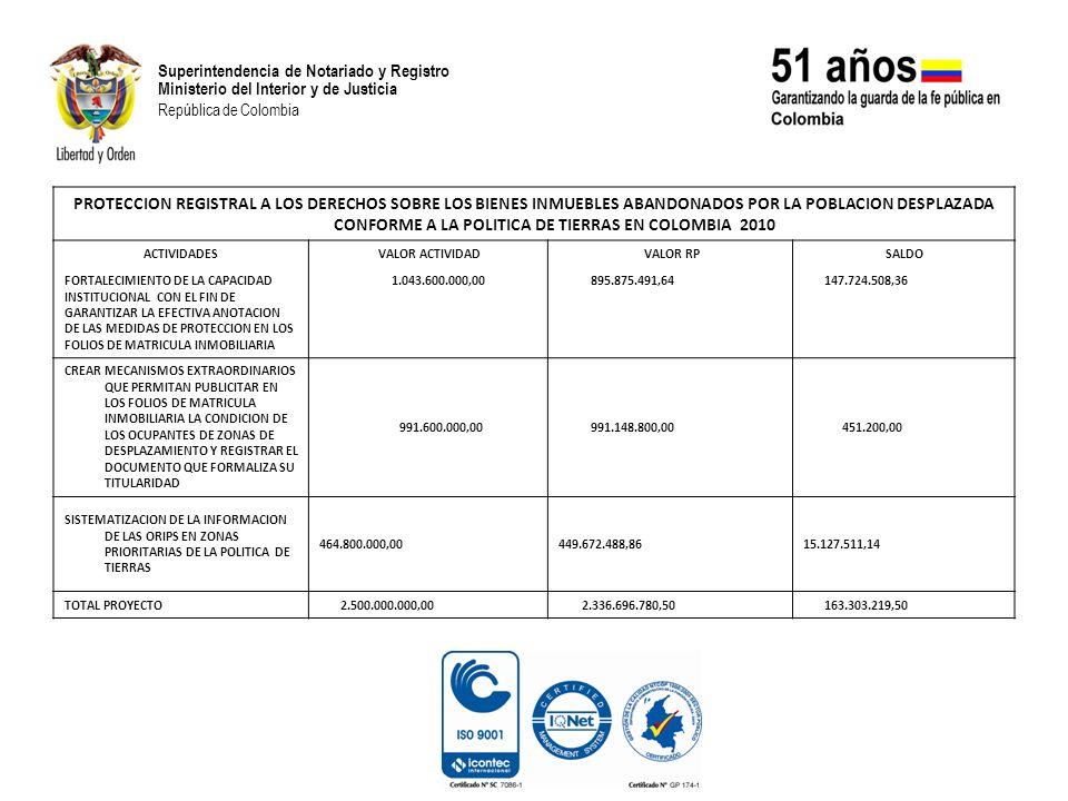 Superintendencia de Notariado y Registro Ministerio del Interior y de Justicia República de Colombia PROTECCION REGISTRAL A LOS DERECHOS SOBRE LOS BIE