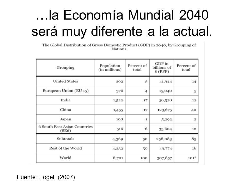 …la Economía Mundial 2040 será muy diferente a la actual. Fuente: Fogel (2007)