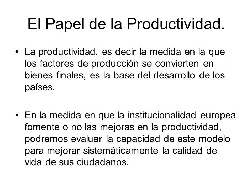El Papel de la Productividad. La productividad, es decir la medida en la que los factores de producción se convierten en bienes finales, es la base de