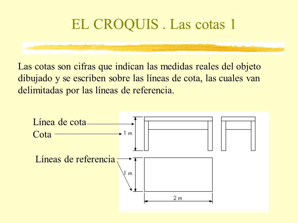 EL CROQUIS. Las cotas 1 Las cotas son cifras que indican las medidas reales del objeto dibujado y se escriben sobre las líneas de cota, las cuales van