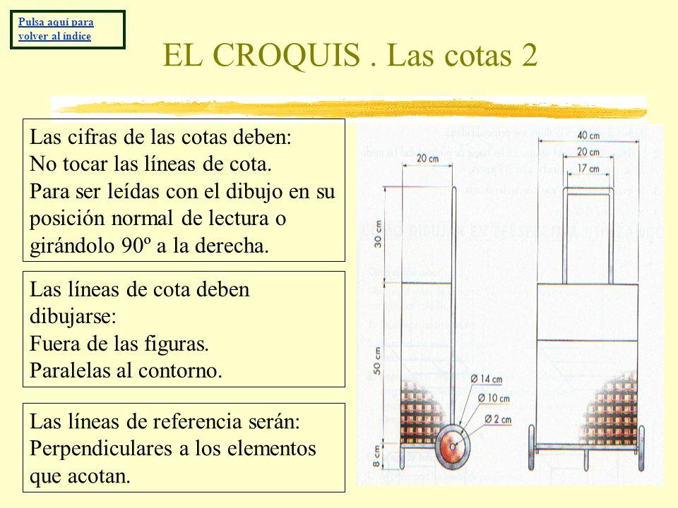 EL CROQUIS. Las cotas 2 Las líneas de cota deben dibujarse: Fuera de las figuras. Paralelas al contorno. Las líneas de referencia serán: Perpendicular