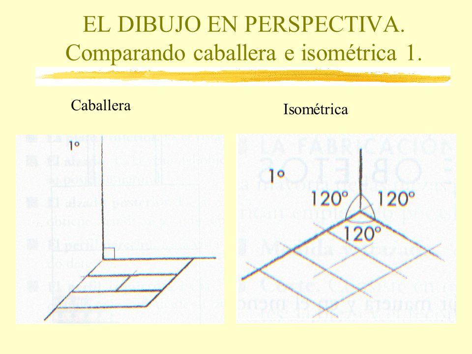 EL DIBUJO EN PERSPECTIVA. Comparando caballera e isométrica 1. Caballera Isométrica