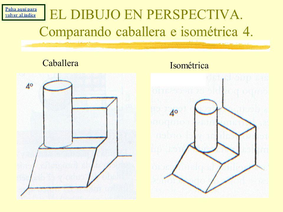 EL DIBUJO EN PERSPECTIVA. Comparando caballera e isométrica 4. Caballera Isométrica Pulsa aquí para volver al índice